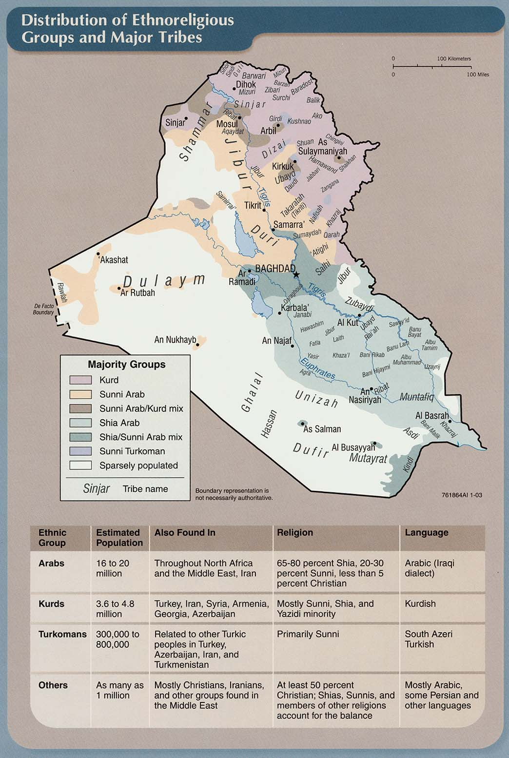 Iraqi oil Americas new strategic petroleum reserve